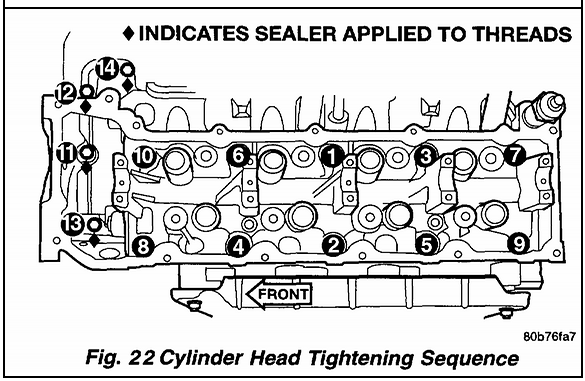 6nsmv Subaru Forester 98 Subaru Forester Head Gaskets further View furthermore Dodge Challenger Sxt Fuse Box Diagram furthermore Have Hose Off My Rear Axle Dragging Ground 135857 together with Vapor Canister Vent Valve Location. on dodge dakota 2 5 engine