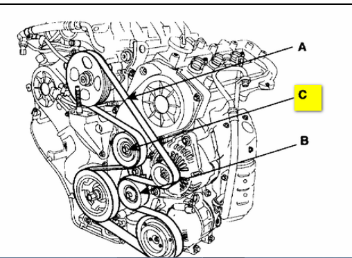service manual  serpentine belt change on a 2009 kia rondo