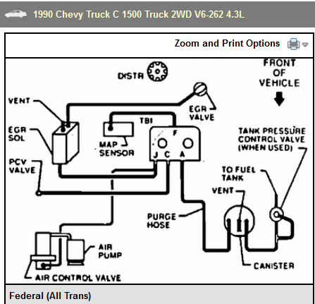 I Need The Vacuum Line Diagram For The 4 3liter V6 In A 1990 Chevy C10 Pickup With The Throttle Body Injection System