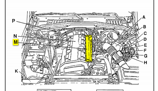 Diagram Land Rover 1998 Engine Diagram Full Version Hd Quality Engine Diagram Diagramcindaw Mairiecellule Fr