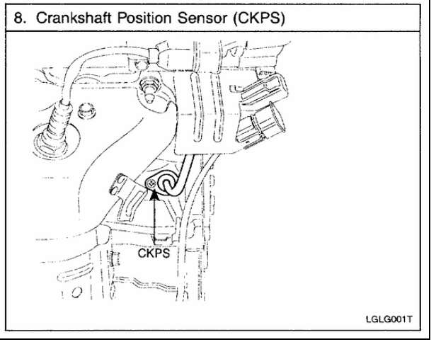 looking for help on the location of the crankshaft