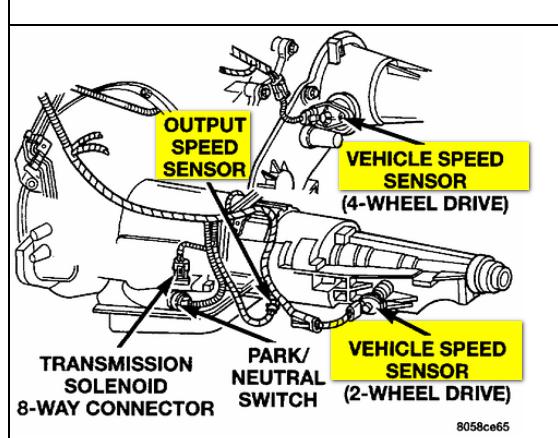 My 98 Dodge Dakota Sport With A 52 Engine And Automatic Rhjustanswer: 1998 Dodge Dakota Sd Sensor Location In Addition At Gmaili.net