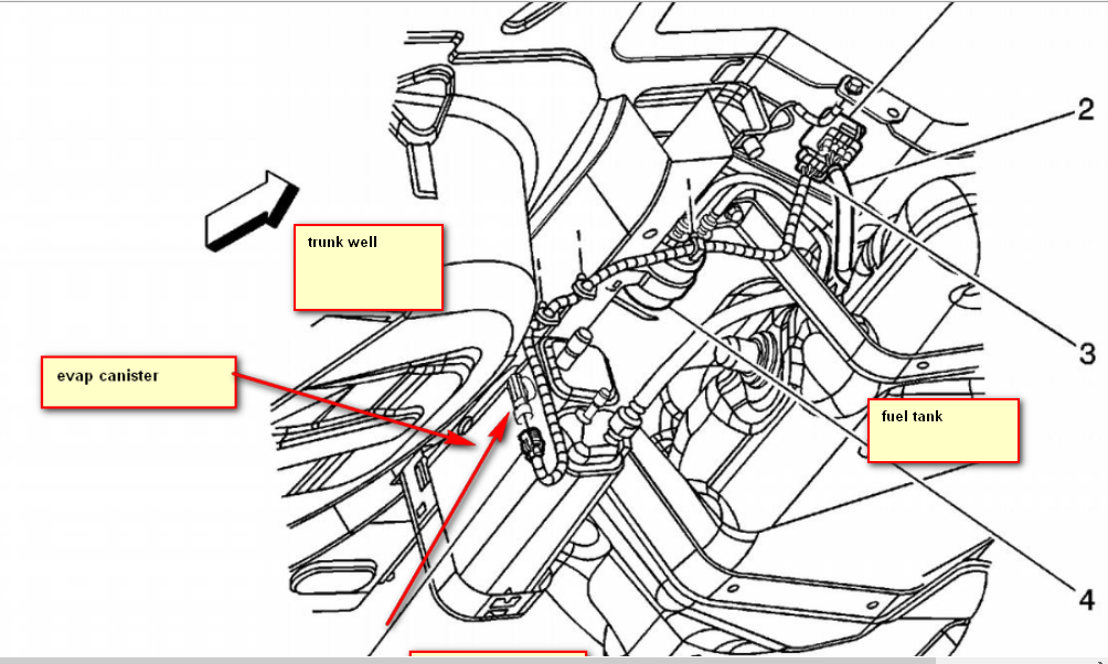 i need to know all about the emission controls of a 2004 saturn ion rh justanswer com Toyota Evap System Diagram Chevy Evap System Diagram 2002
