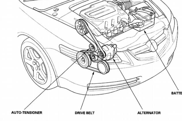 05 acura tl belt diagram product wiring diagrams u2022 rh genesisventures us