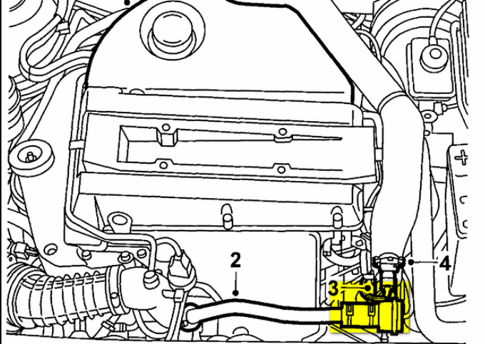 Volvo Xc90 Engine Coolant additionally 2000 Saab 9 3 Vacuum Hose Diagram additionally 2006 Saab 9 3 Vacuum Diagram furthermore Page 15912 as well Yamaha Rhino Ignition Switch Wiring Diagram. on saab 9 3 turbo