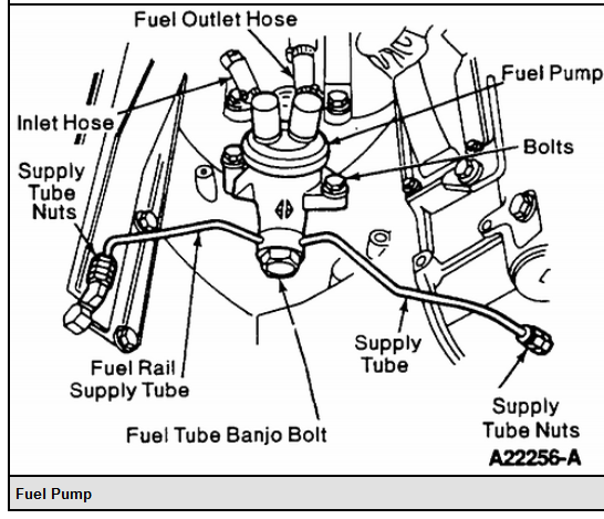 Powerstroke Fuel Diagram