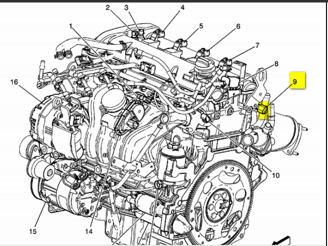 dodge avenger 2 4 engine diagram volvo s40 2 4 engine