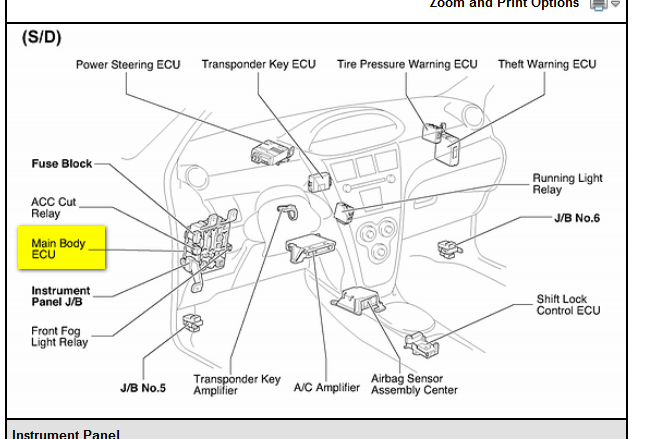 where is 2008 toyota yaris body control module located