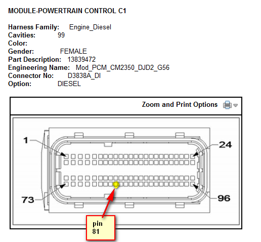 on Dodge Ram Sel Fuse Box Wiring Diagram For Free