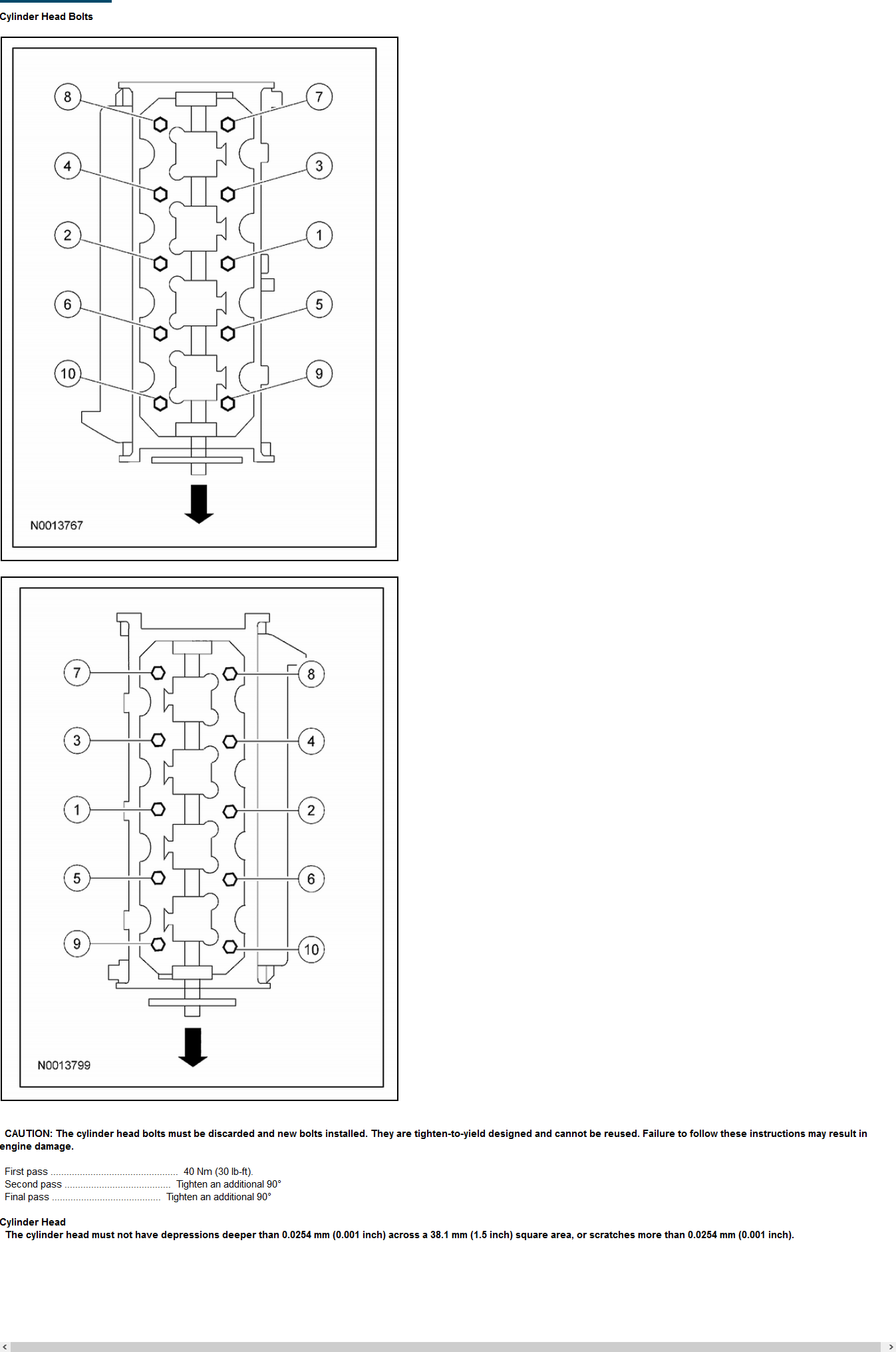 ford aerostar fuse box wiring diagram schemes