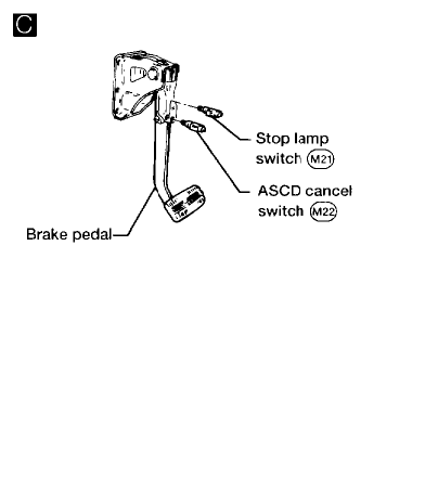 I have a 1996 Nissan Quest. The Brake lights are stuck on ...