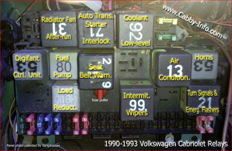 i am working on a 1991 vw cabriolet the radiator fan fuse box switch up or down