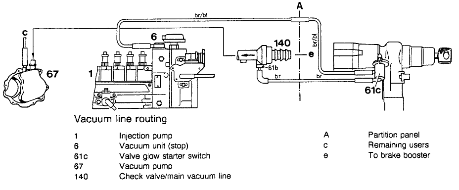 Mercedes 300d Vacuum Diagram Furthermore Mercedes 300d Vacuum