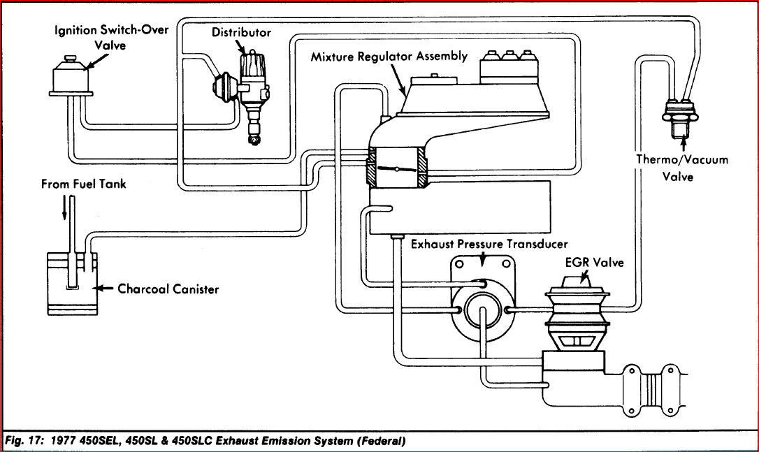 marty would you send me vacume diagram on 1977 mbz 450sl ... 450sl vacuum diagram