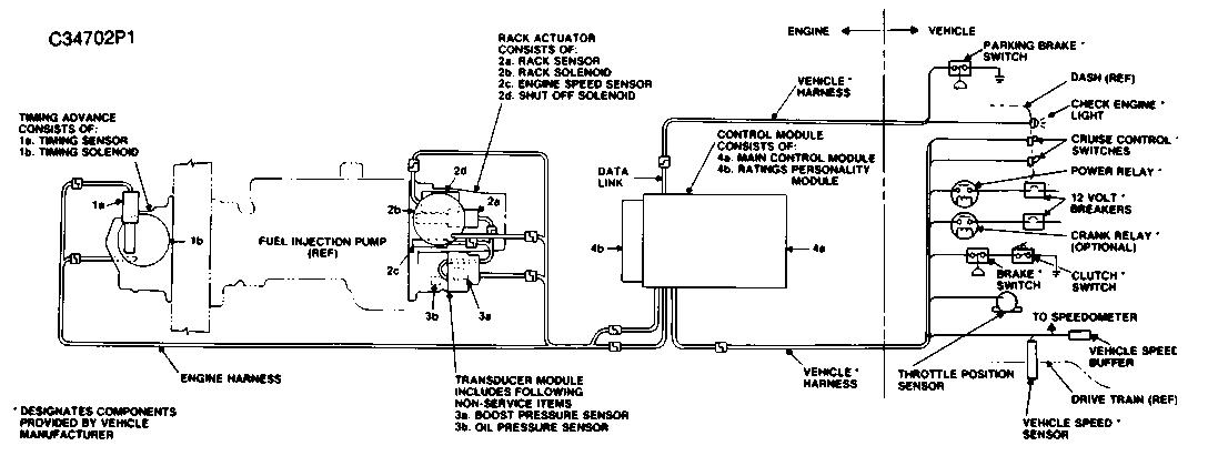 2013 09 01_025206_cat_peec_sensor_locations cat 3406 engine wiring diagram cat wiring diagrams collection  at fashall.co