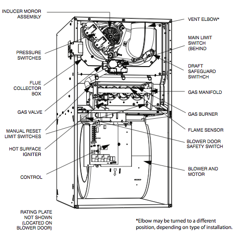 furnace blower wiring diagram with Carrier Furnace Limit Switch on Fireplace Blower Wiring Diagram in addition Ducane Furnace Replacement Parts besides Hvac Fan Motor Wiring Diagram as well Sundance Spas Manuals Diagram in addition Fan Center Relay Wiring Diagram.