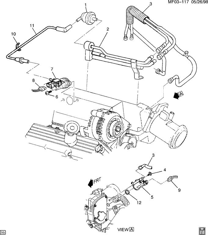 Of Did A Cylinder Balance Test For A 1999 Pontiac Firebird