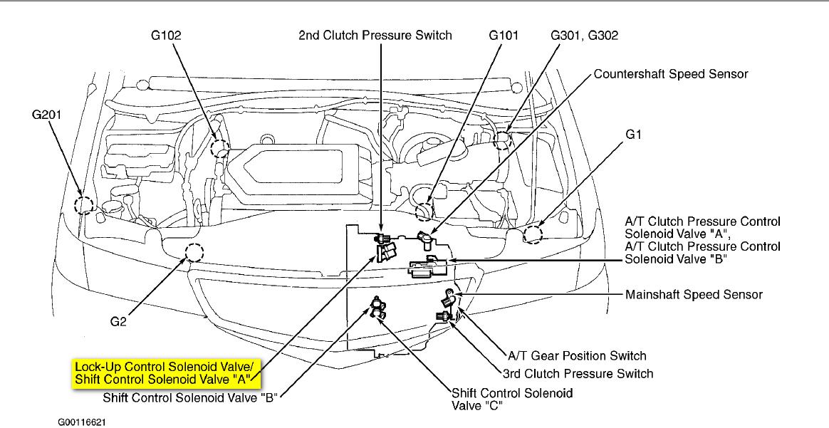 honda odyssey transmission shift solenoid  honda  wiring