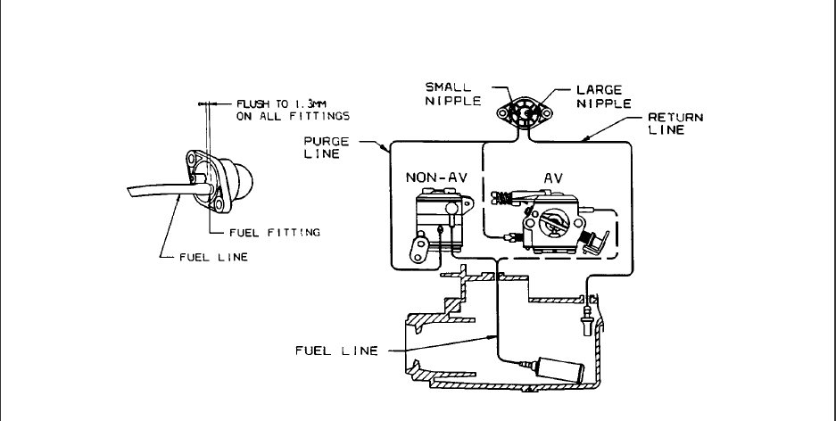 Poulan Fuel Line Chainsaw Wiring Diagrams