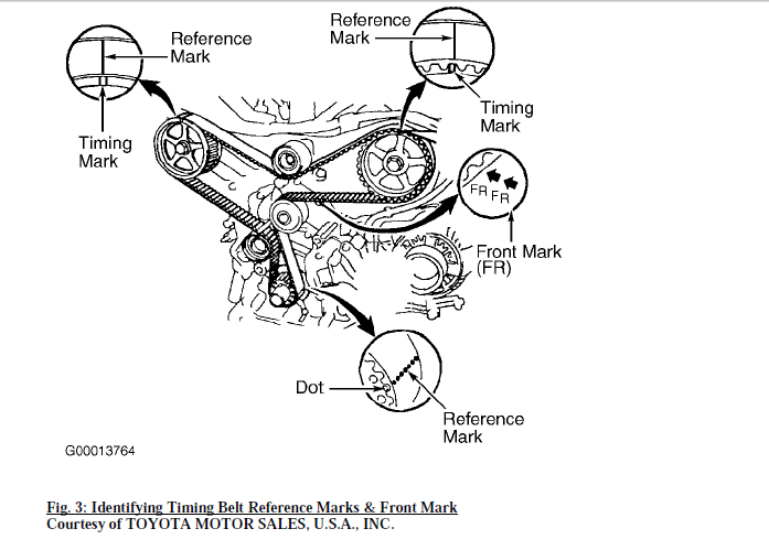 service manual  diagram to install serpentine belt 1999