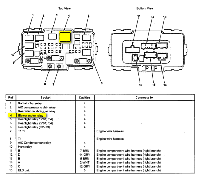 2010 05 20_003733_2004civic 2004 honda civic fuse box location honda wiring diagram instructions 2004 honda crv fuse box location at creativeand.co