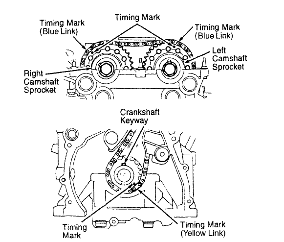 Nissan K 12 Engine Timing Marks Diagram