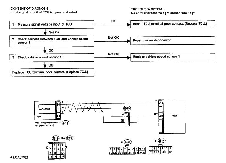 1992 Subaru Legacy L Awd 4eat Automatic Transmission Will