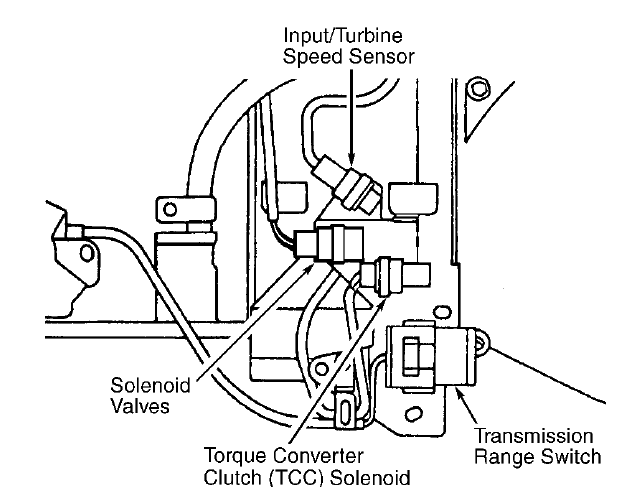Can you tell me where the torque converter solenoid valve is