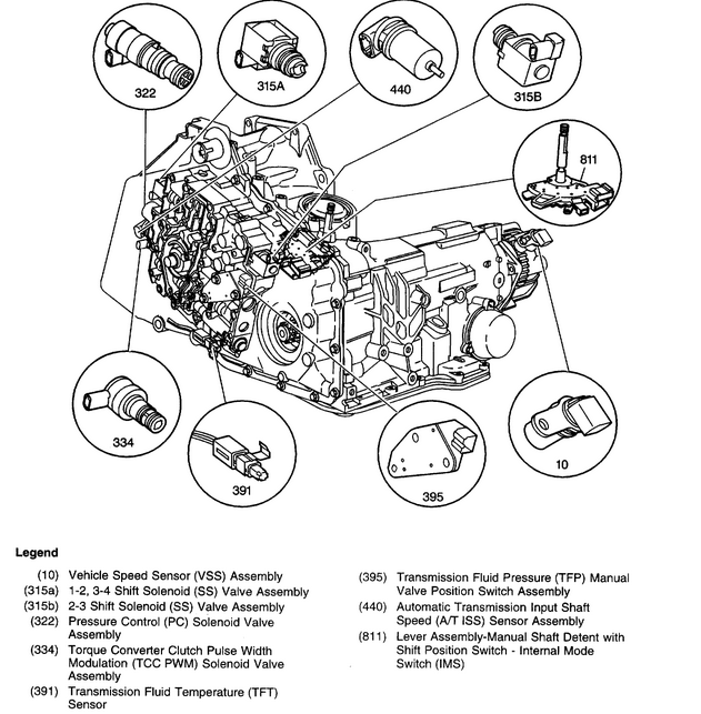 nissan automatic transmission diagram html