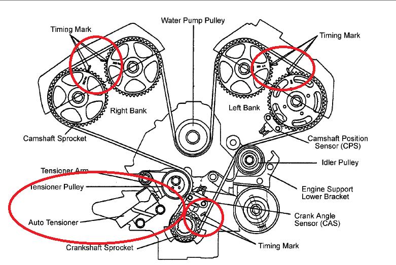 I Am Working On A Hyundai Xg350 With A 3500 V