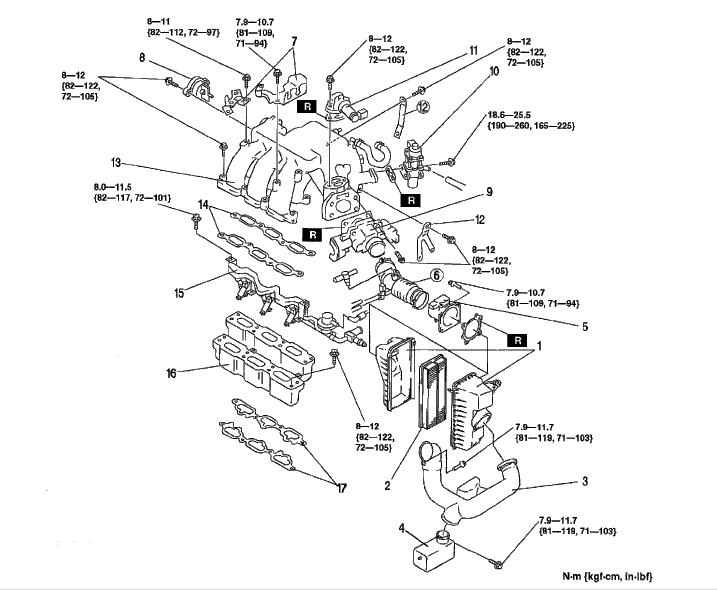 2000 mazda mpv pcv valve location