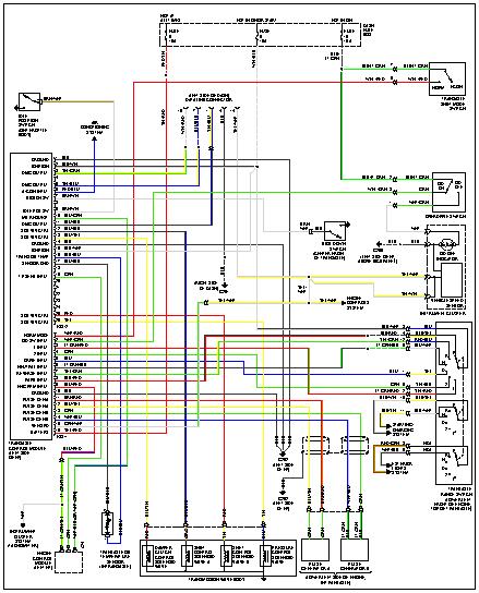 Harley davidson ultra clic wiring diagram