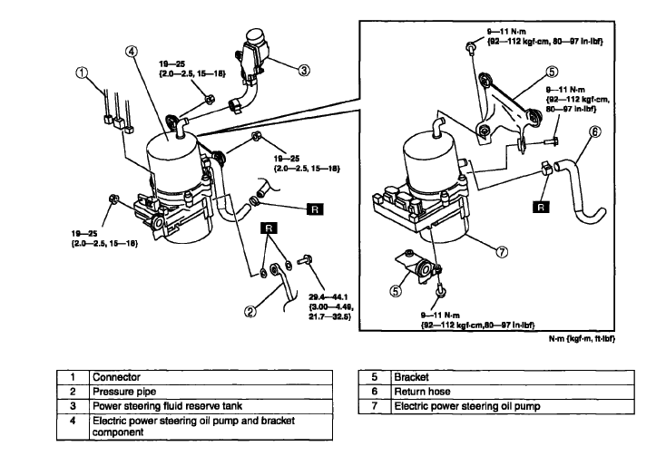 mazda3 power steering wiring diagram - wiring diagram and ... fuse box for 2005 mazda 3 2005 mazda 3 steering wiring