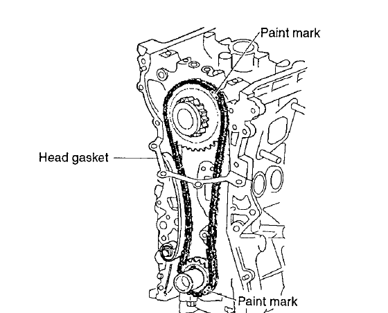 nissan d21 timing chain diagram