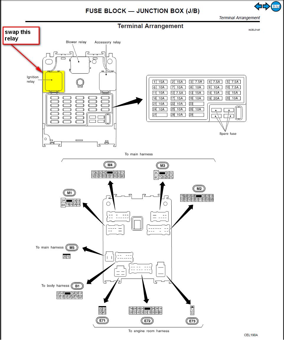 1999 infiniti g20 fuse box diagram enthusiast wiring diagrams u2022 rh rasalibre co 1999 infiniti g20 stereo wiring diagram Nissan Sentra Wiring Diagram