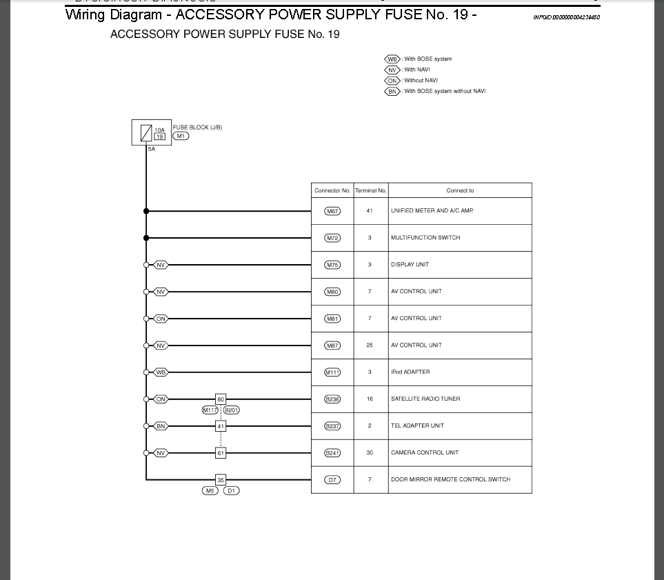 2010 Toyota Corolla Fuse Panel Diagram Infiniti G37 Box Reveolution Of Wiring Another Blog About U2022 Rh Ok2 Infoservice Ru