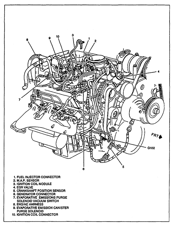 DIAGRAM] Gmc Sanoma 4 3 Liter Engine Diagram FULL Version HD Quality Engine  Diagram - NAND3SCHEMATIC3771.FISIOBENESSERESEGRATE.ITfisiobenesseresegrate.it