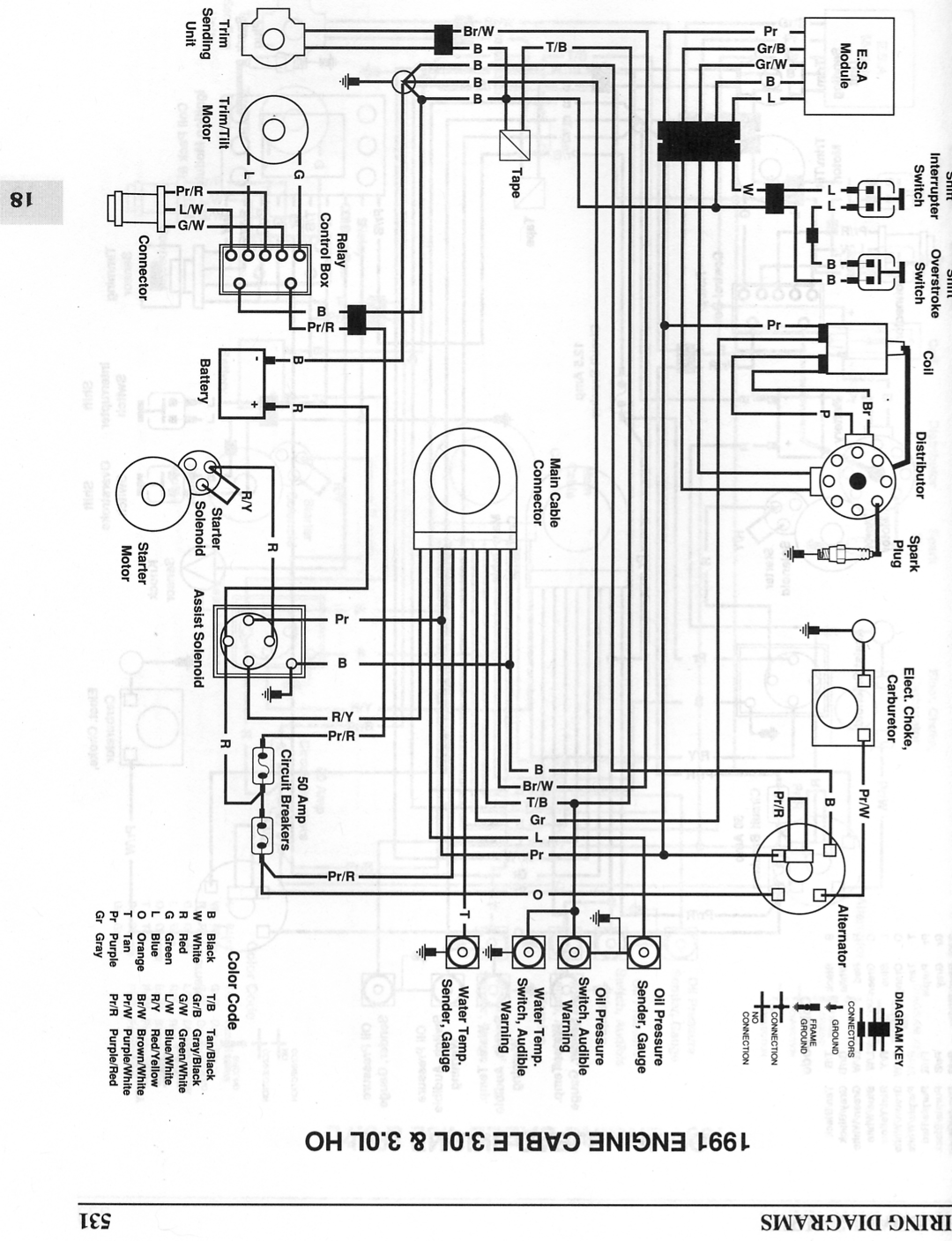 I have a 1991 craft with a 3.0 omc co engine and I just ... Omc Wiring Diagram L on