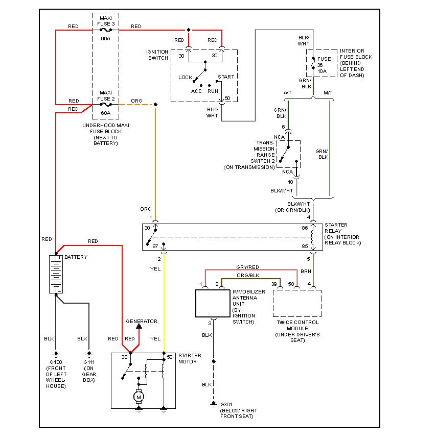 1997 saab 900 amplifier wiring wiring diagrams schematics rh nestorgarcia co Saab 900 Engine Diagram Saab Parts Diagram