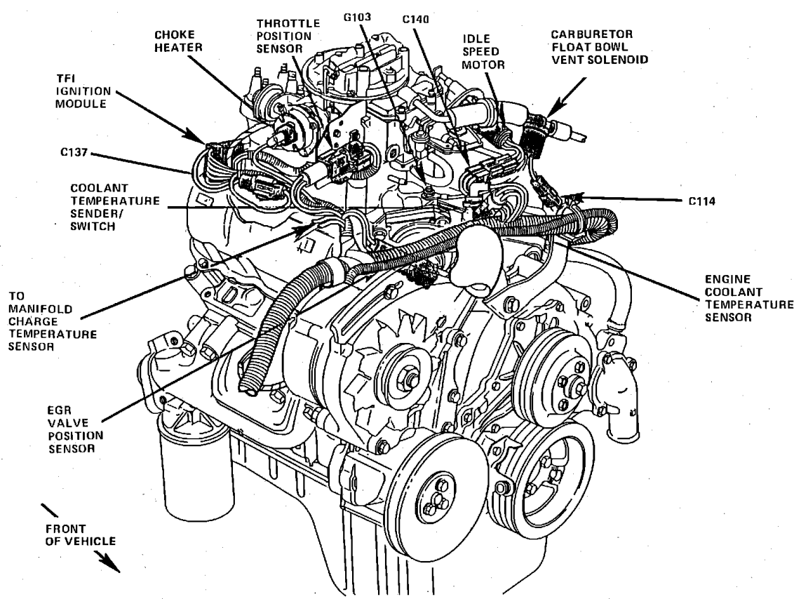 I Have Just Installed A New Engine In My 85 Ranger Well