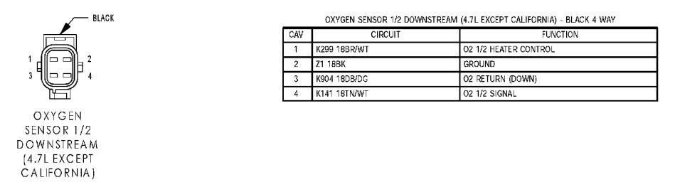 i need wiring diagram 03 durango xlt 4x4 engine vin n wiring of rh justanswer com Three Wire O2 Sensor Wiring Universal O2 Sensor Wiring Diagram