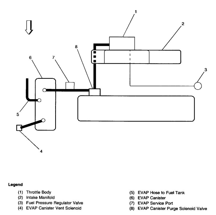 I Need A Vacuum Diagram For A 1999 Pontiac Sunfire With A