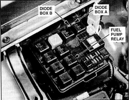Ford Van Fuse Box Diagram Also 1996 Ford Econoline Fuse Box Diagram