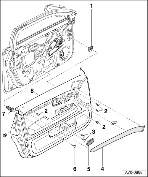 How Do You Remove The Driver Door Inside Panel To Check The Window