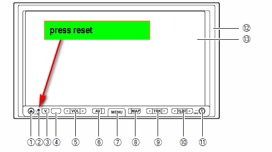 How do you do a reset on a pioneer Nav Avic-z1 when it