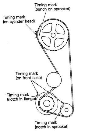 88 Gt Wiring Diagram
