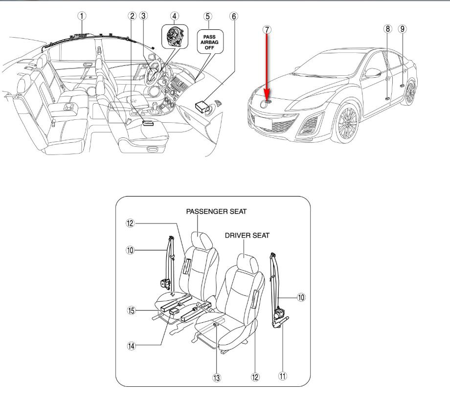 Mazda 3 2006 sd sensor location wiring diagrams image free mazda 3 2006 sd sensor location wiring diagrams image free rhgmaili mazda 3 2006 sd asfbconference2016 Images