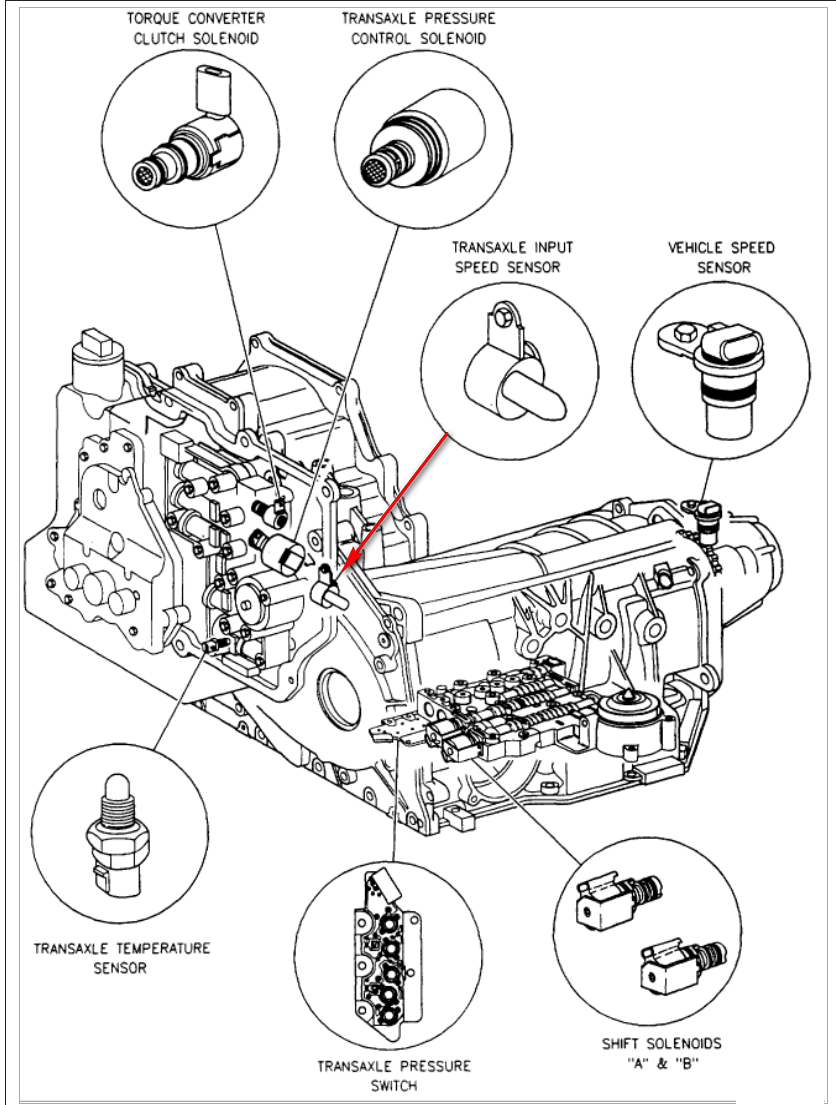 4t80e Diagram Blog About Wiring Diagrams 4t65e Transmission Another U2022 4t60e Breakdown