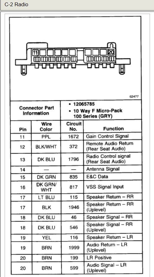 1998 tahoe radio wiring wiring data diagrami recently removed the factory radio from my 2000 chevy tahoe and 1998 tahoe radio wiring colors 1998 tahoe radio wiring