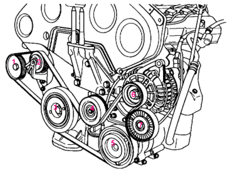 It seems that i burned up a pulley on my 2004 kia sedona i – Kia Sedona 2007 Engine Diagram